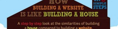 Home building article header